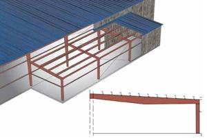 Fabri-Steel Lean-to Framing